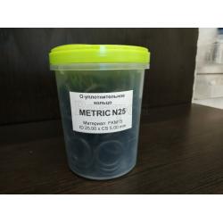 METRIC N25